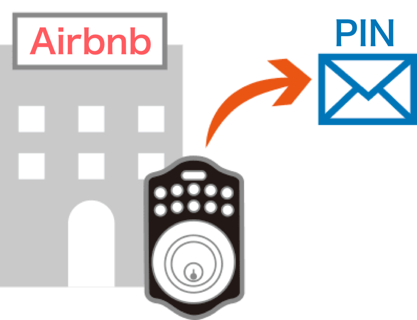 Airbnbと連携