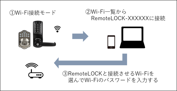 Wi-Fi接続-1