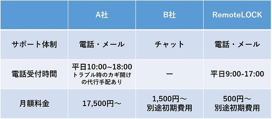 blog201006_04