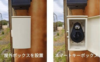 smart-keybox-case