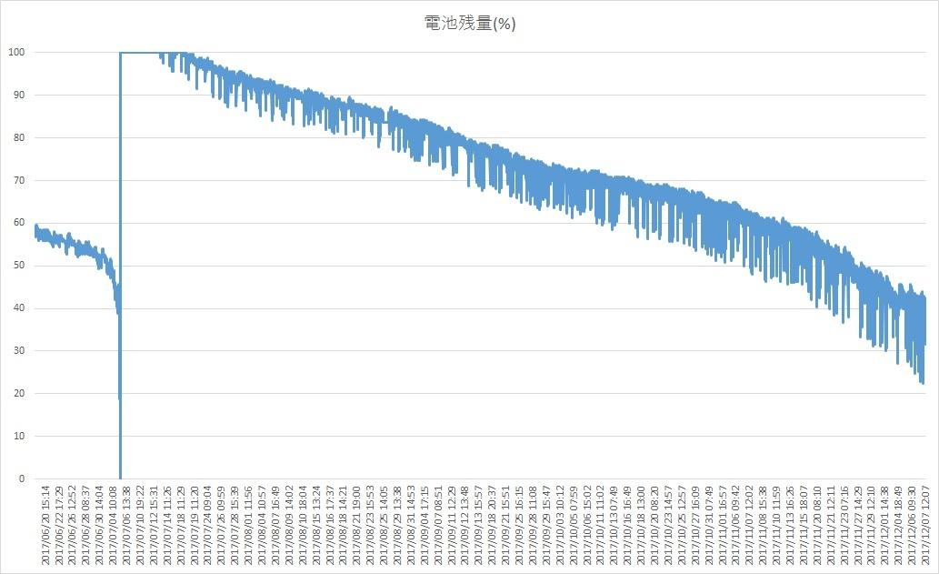 battery-fukuoka1.jpg