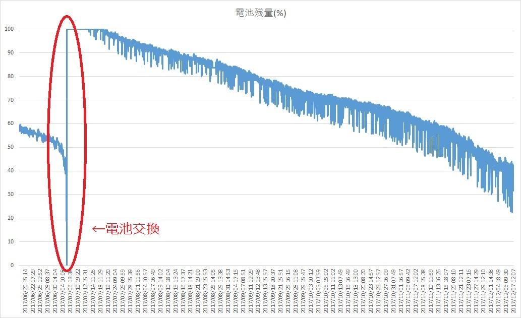 battery-fukuoka2.jpg