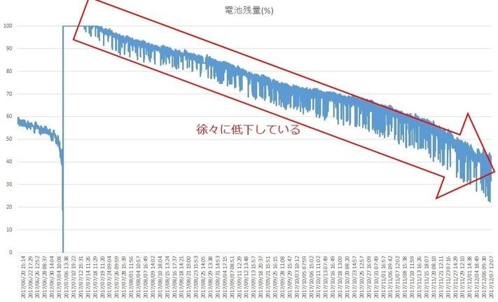 battery-fukuoka3.jpg