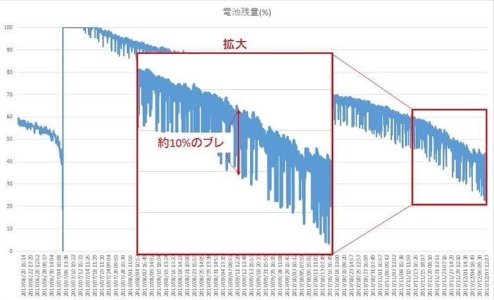 battery-fukuoka4.jpg