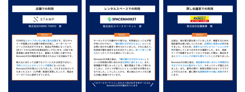 rental-space-remotelock-case-01