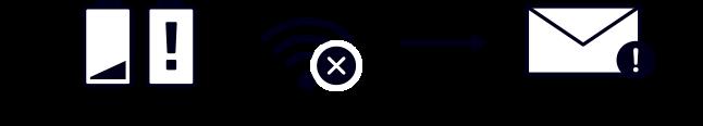 電池残量の低下やWi-Fi切断は管理者へメール通知